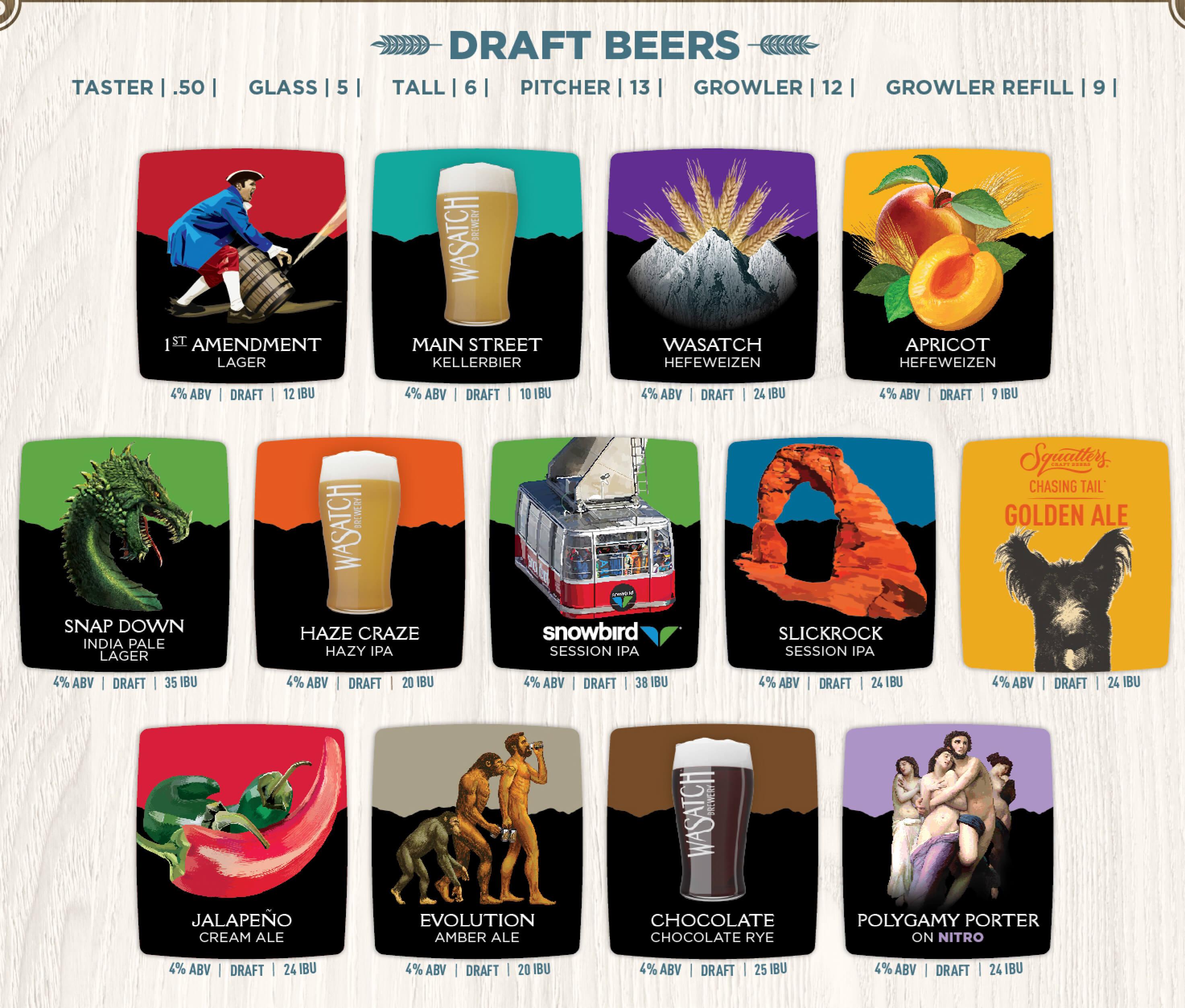 Wasatch Brew Pub Sugarhouse Brunch draft beers menu